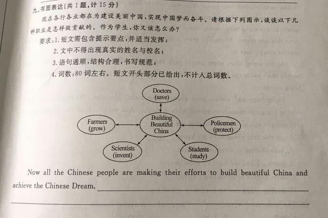 2017滨州中考英语作文及范文:为中国梦而奋斗