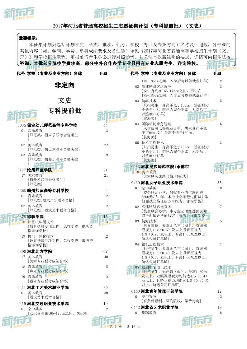 2017年河北省普通高校二志愿征集计划(专科提前批)