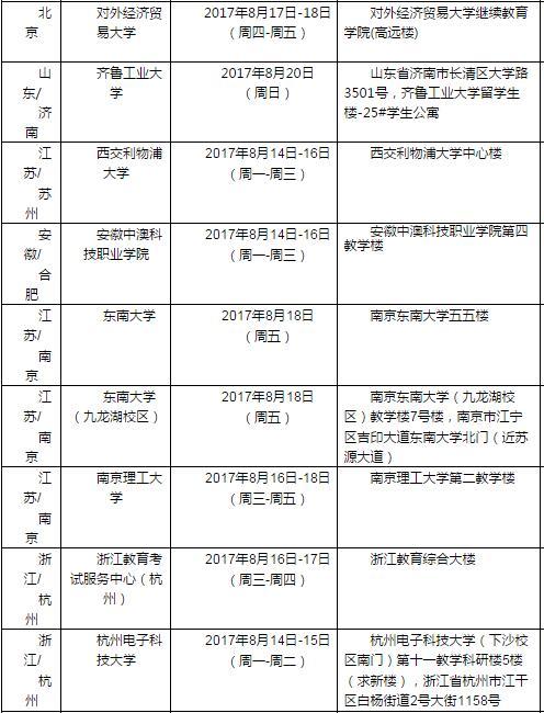 2017年8月19日雅思考试口语安排