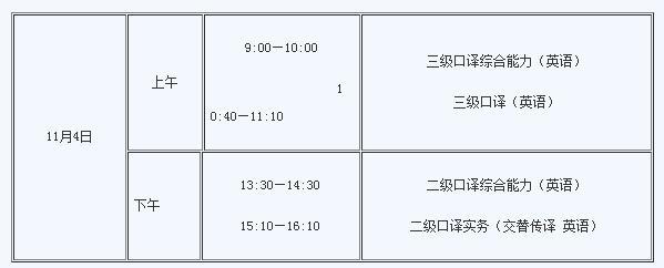 2017下半年宁夏翻译资格考试口译通知