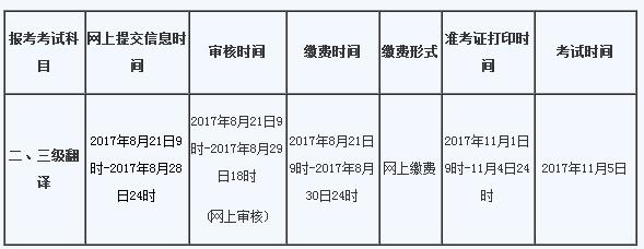 2017下半年青海翻译资格考试考务通知