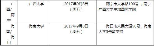 2017年9月9日雅思考试口语安排