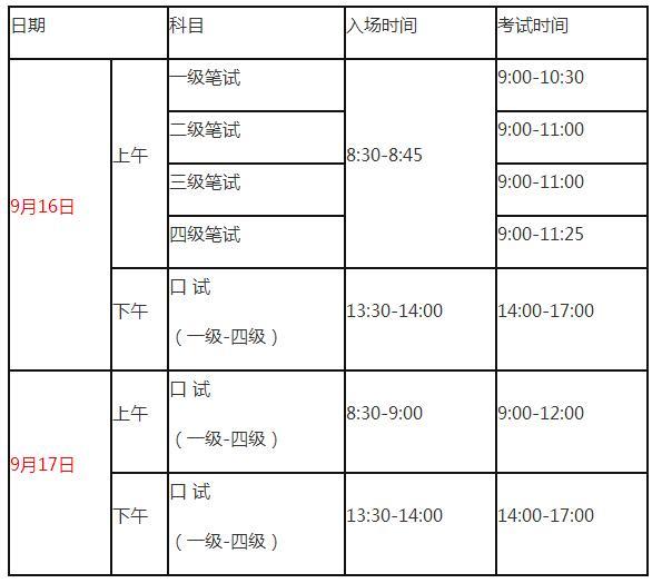 2017年9月广东全国英语等级考试时间及考试内容