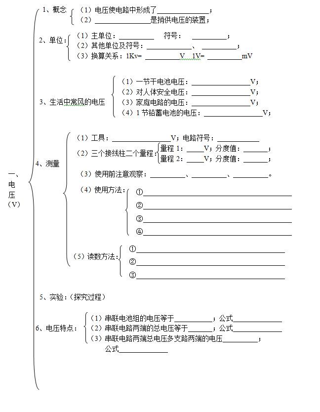 中考物理《电压与电阻》知识点总复习填空题分章节整理