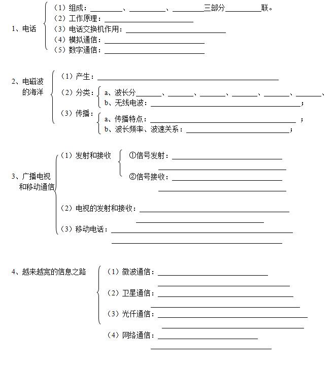 中考物理《信息的传递》知识点总复习填空题分章节整理