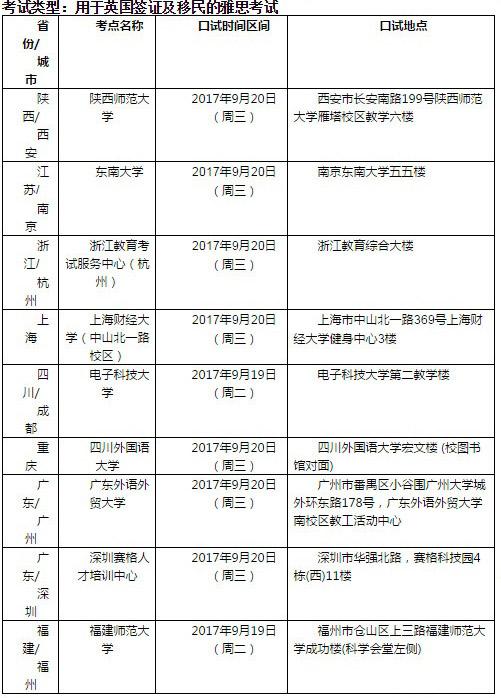 2017年9月16日雅思口语考试安排