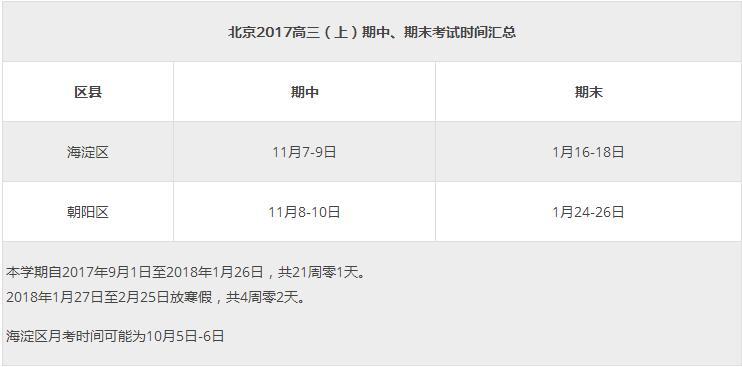 2017-2018学年北京高三期中、期末考试时间