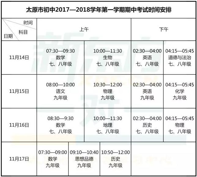 太原市2017-2018学年初中第一学期期中考试时间安排