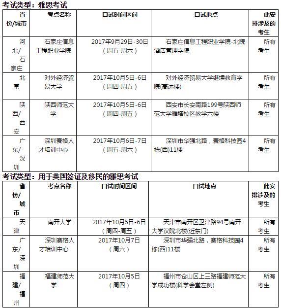 2017年10月5日雅思口语考试安排