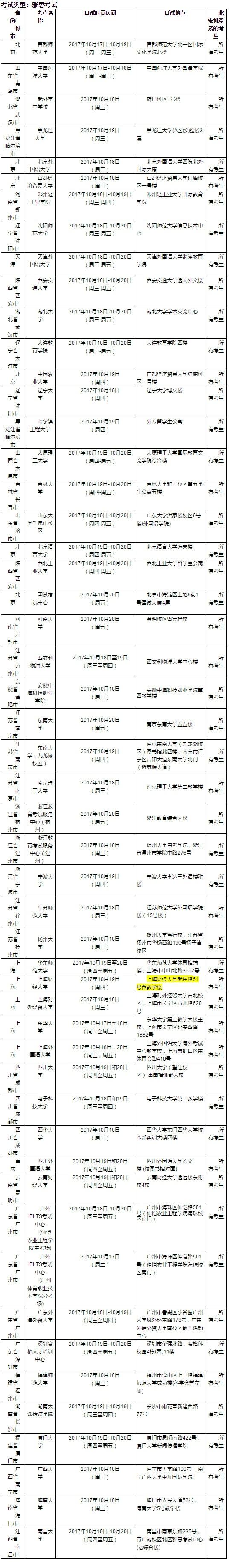 2017年10月21日雅思口语考试安排
