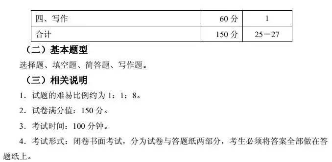 2018上海中考语文考纲分享(含分值、试卷结构