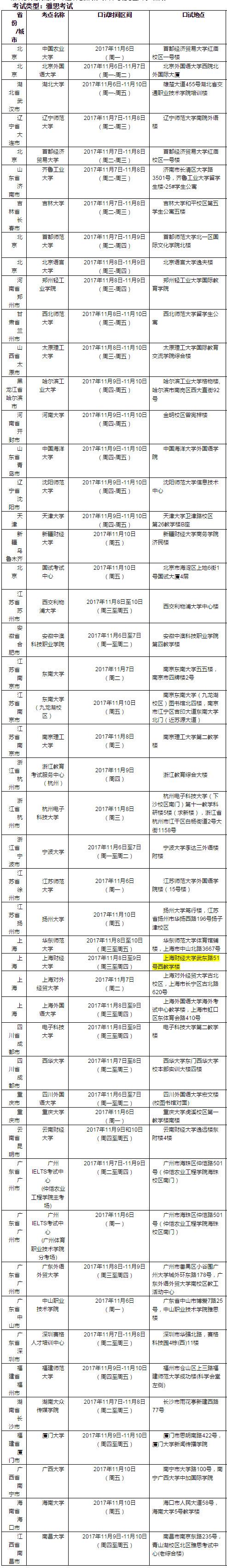 2017年11月11日雅思口语考试安排