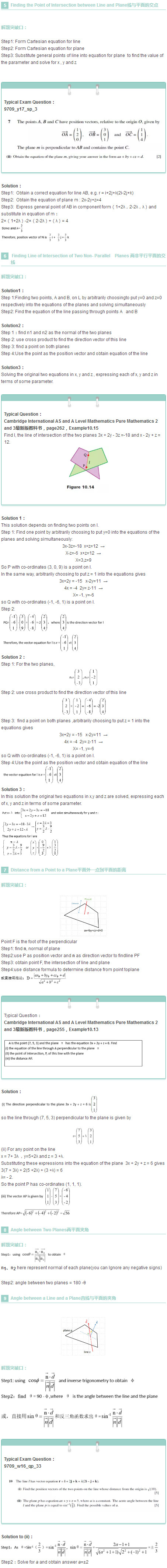 CIE数学 - VECTORS 中的平面问题