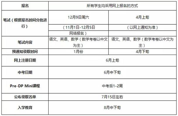 2018年上海世界外国语中学IBDP招生简章公布