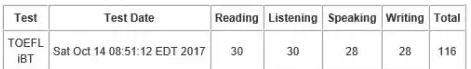 托福阅读听力双满分,高一同学总分116!