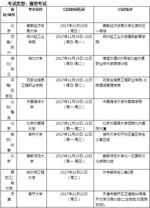 2017年11月25日雅思口语考试安排