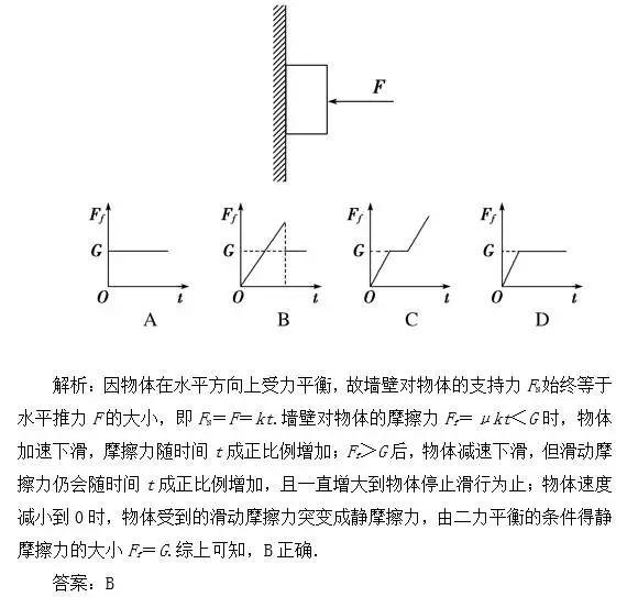 弹力和摩擦力的分析