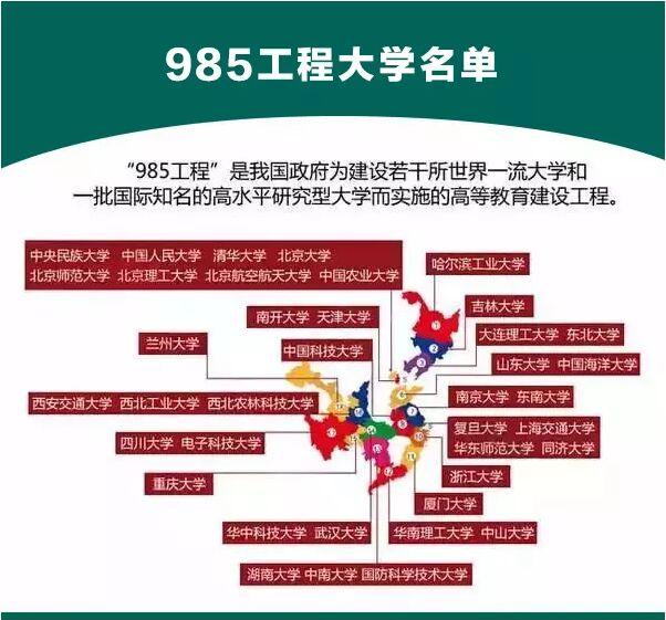 211工程大学名单