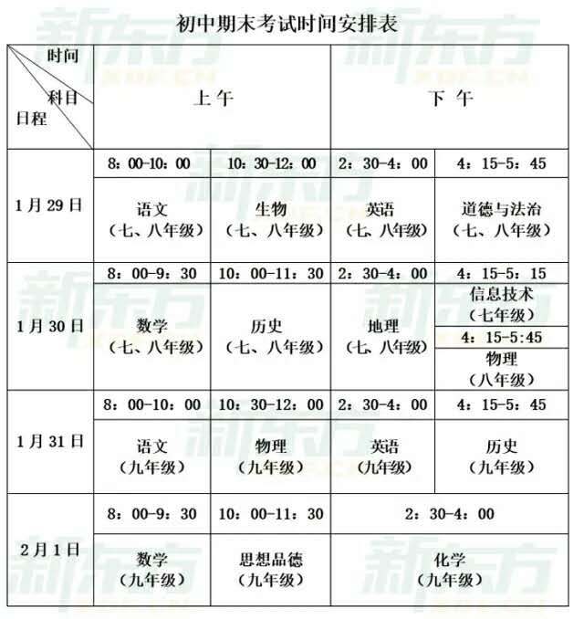 太原初高中2017-2018学年第一学期期末考试时间安排