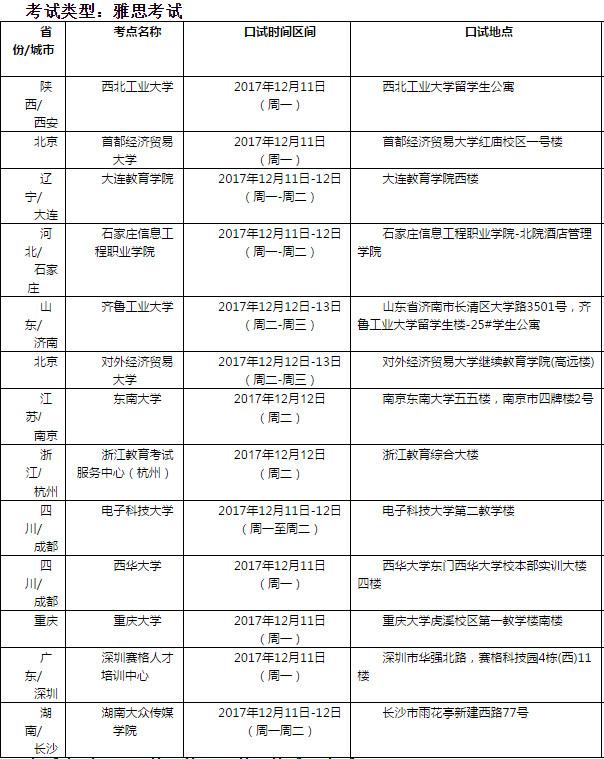 2017年12月14日雅思口语考试安排