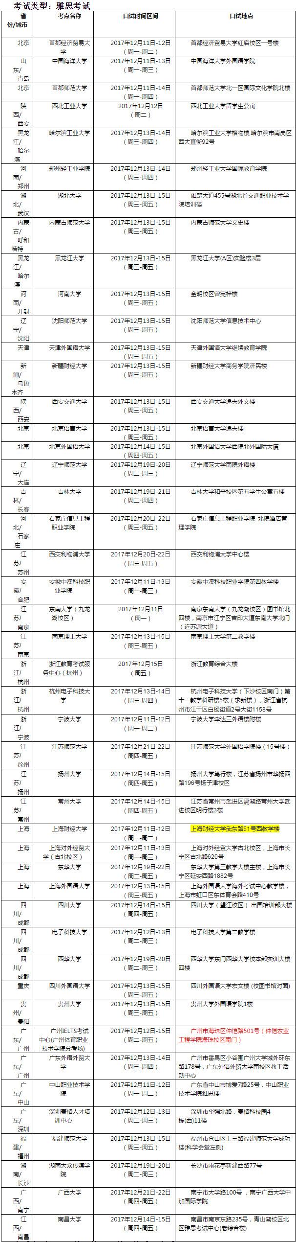 2017年12月16日雅思口语考试安排