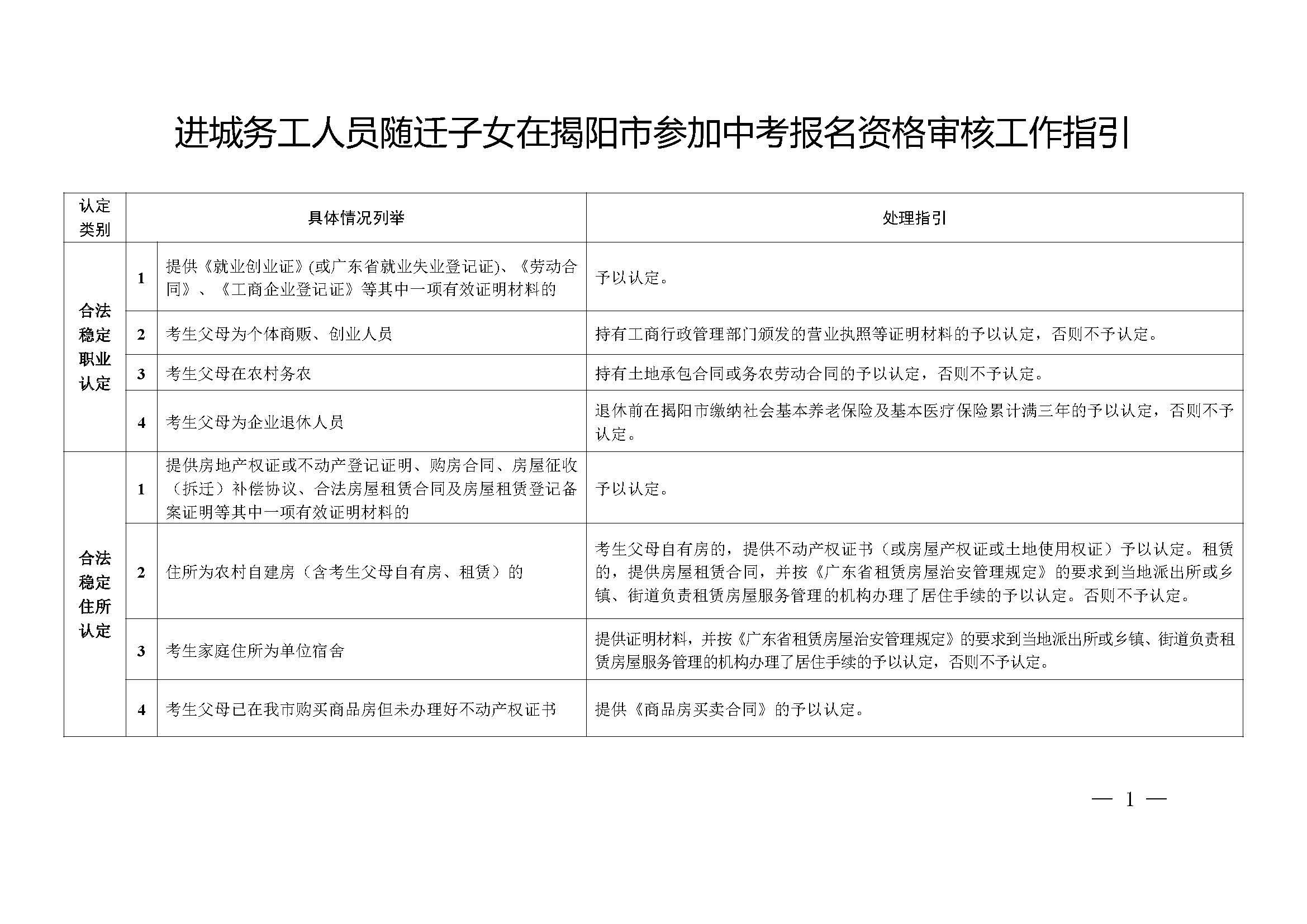 2018揭阳市进城务工随迁子女中考报名资格审核工作指引