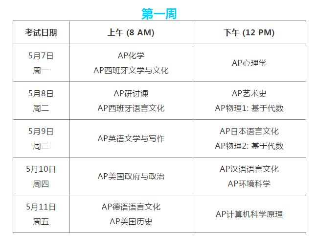 2018年AP考试各科时间安排表