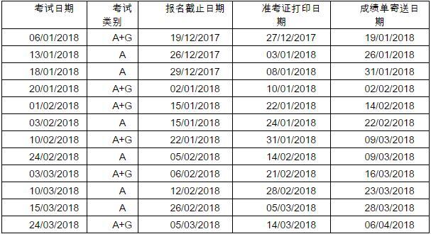 2018年雅思考试时间安排