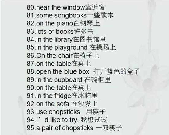 收藏!小学英语最常用的143个短语