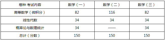 height=161