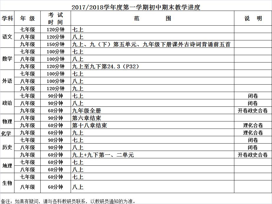 2017-2018学年度合肥包河区第一学期期末考试安排表