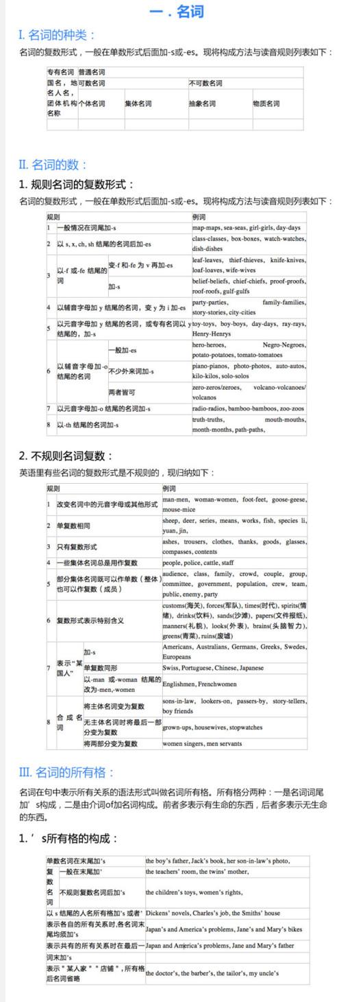 高考必备语法:用图表搞定英语语法