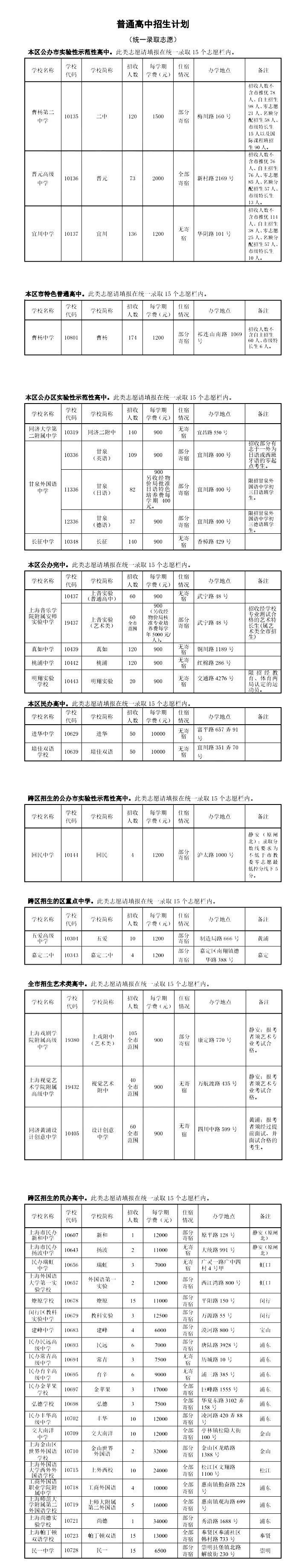 """2017上海普陀区中考""""平行志愿""""招生计划表"""