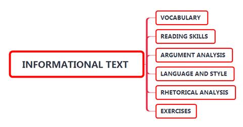《美国高考核心阅读》带你认识不一样的IT