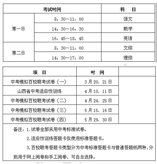 2018山西中考适应性训练及百校联考时间安排表公布