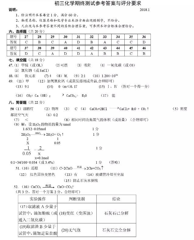 2018松江中考化学一模试题及答案(图片版)
