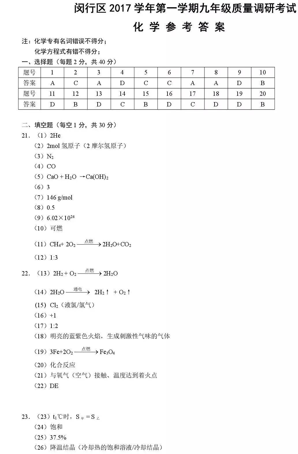 2018闵行中考化学一模试题及答案(图片版)
