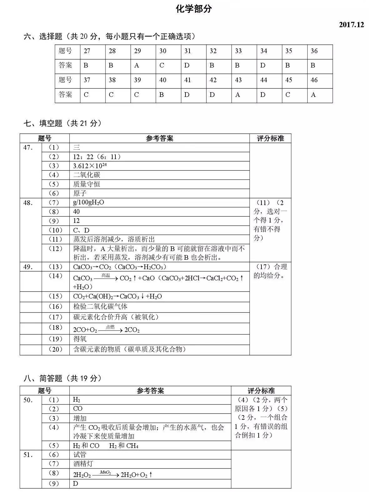 2018青浦中考化学一模试题及答案(图片版)