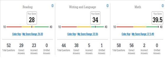 SAT语法2017盘点及2018备考重点分析