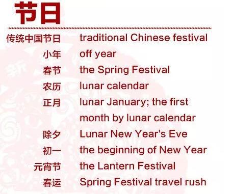 收藏贴:与春节相关的英文用语(附春节祝福语)