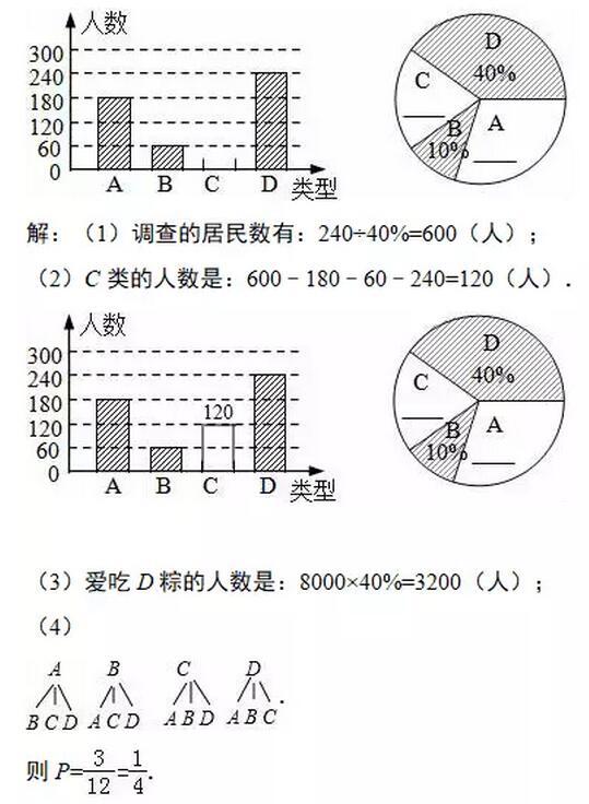 2018中考数学压轴题(2)
