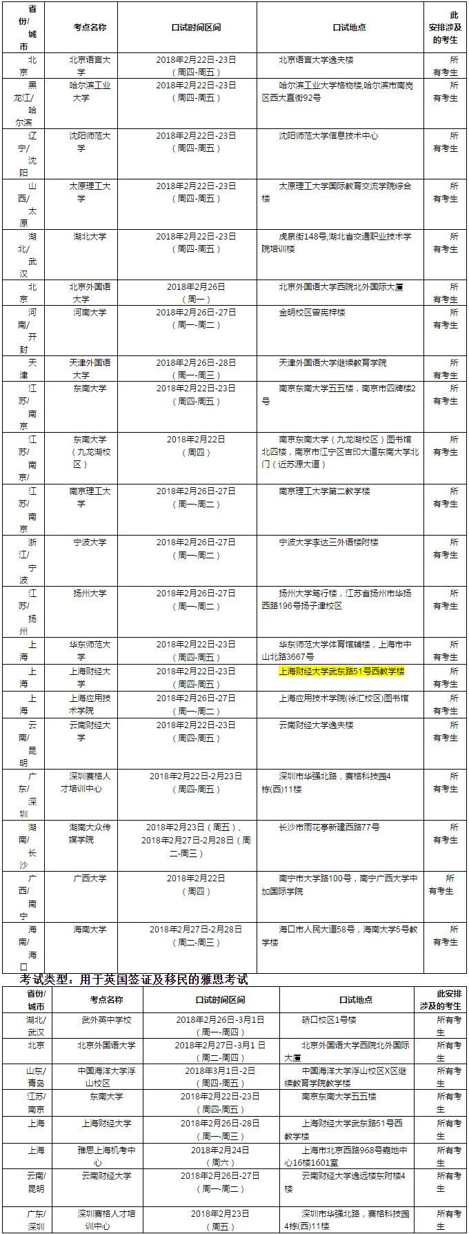 2018年2月24日雅思口语考试安排