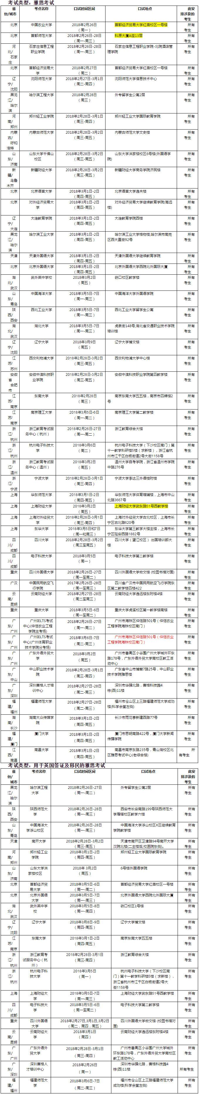 3月3日雅思口语考试安排