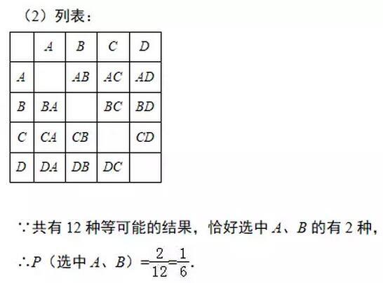 2018中考数学压轴题(6)