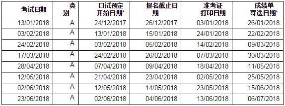 2018年上半年雅思机考报名日期发布