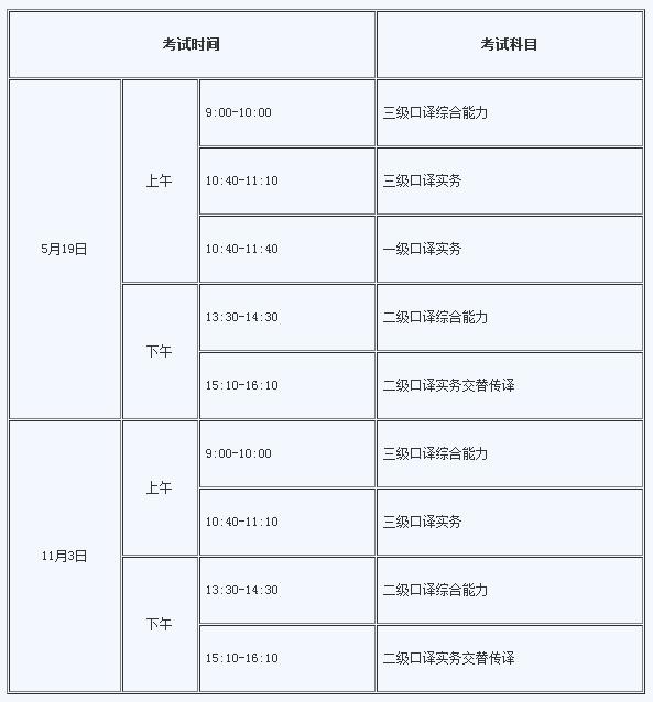 2018年广东翻译专业资格考试口译通知