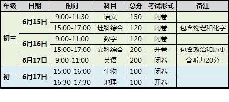 2018长沙中考时间及日程安排