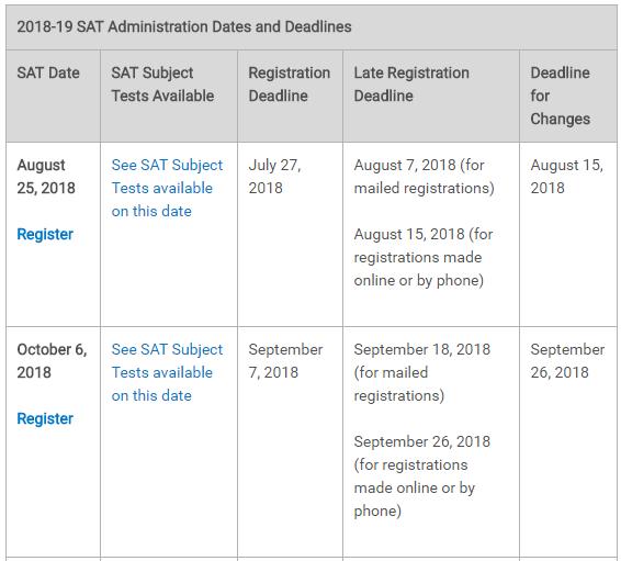 2018-2019年SAT1和SAT2已开放报名