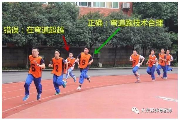 2018沈阳中考体育项目及内容公布