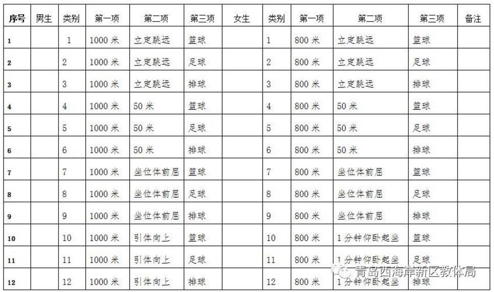2018青岛西海岸新区中考体育方案公布